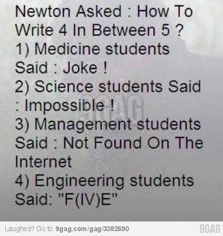 F Iv E Engineering Humor Engineering Quotes Funny Quotes
