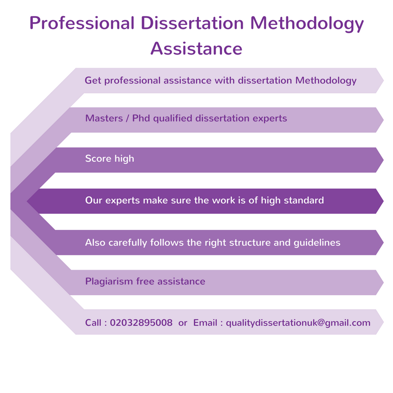 Academic Dissertation Structure