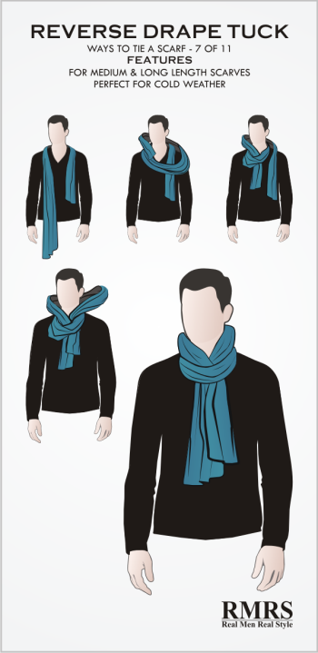 89c1727e37f78 How To Tie A Manly Scarf Knot? These 3 ways to wear a scarf will ensure  that you are warm, the scarf won't come undone and you will look stylish.
