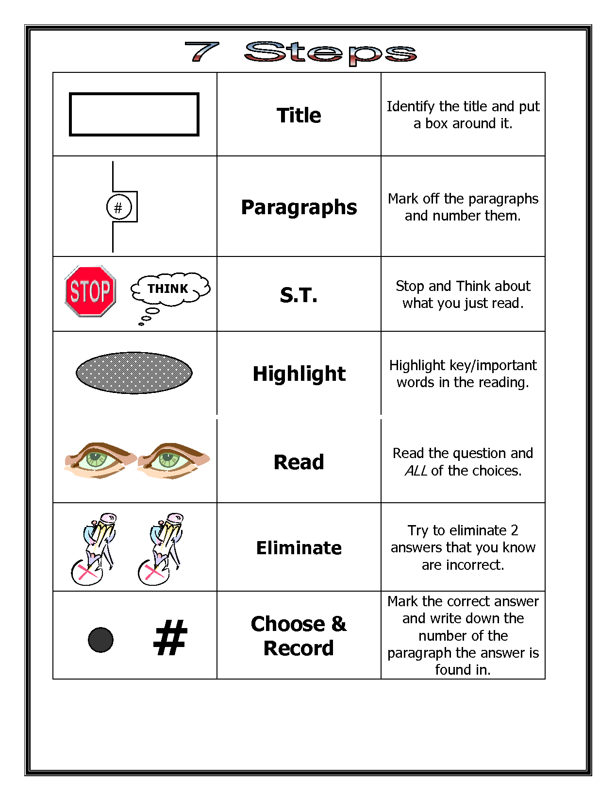 Reading Comprehension Test Taking Strategy