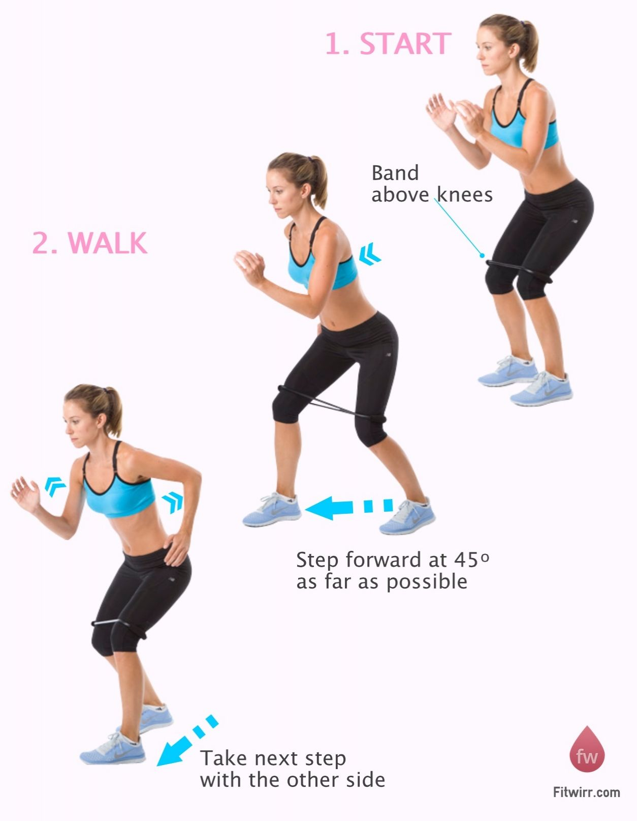 c228c3ca002 Mini-band walk is a warm up exercise that works the muscles outside of your  hips. It also improves hip stability and strengthens the knee joint.