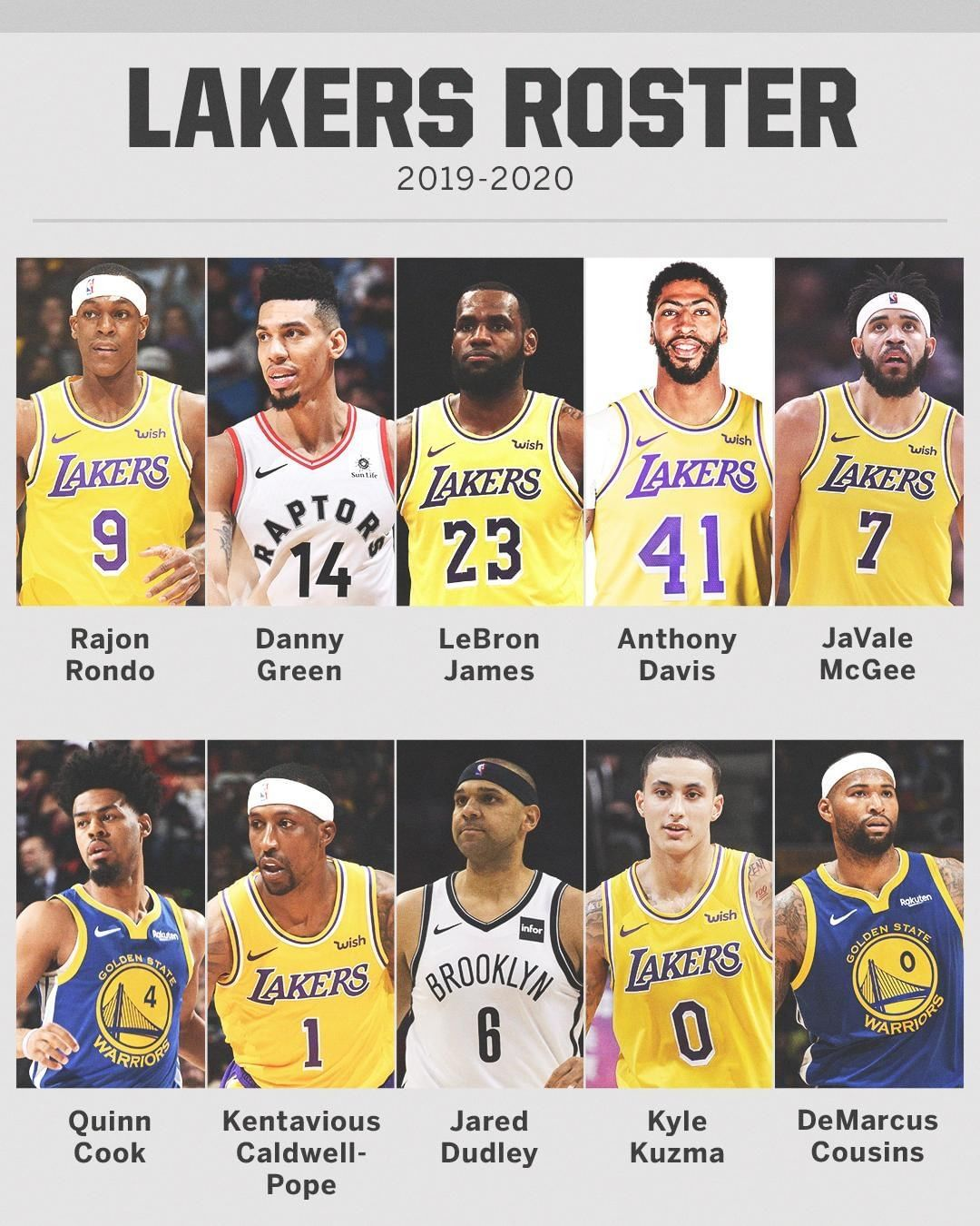 Sportscenter On Instagram Does Lebron Have His Championship Caliber Roster Lakers Roster Nba West Lakers