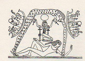 Visual chronology of cosmologies part ii egyptian ancient egypt egyptian cosmos publicscrutiny Choice Image