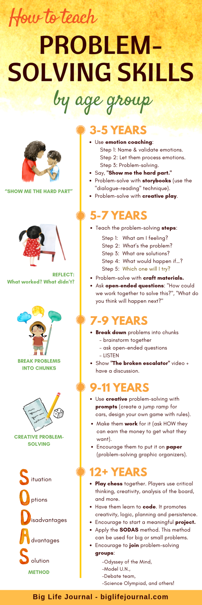 How to teach problemsolving skills to kids ages baby love