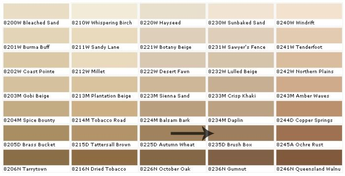 Az Faux Beams Kitchen And Family Room Project Exterior Paint Colors For House Paint Colors For Home Exterior Paint Colors