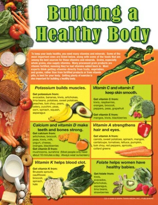 Vitamin/real food infrographic