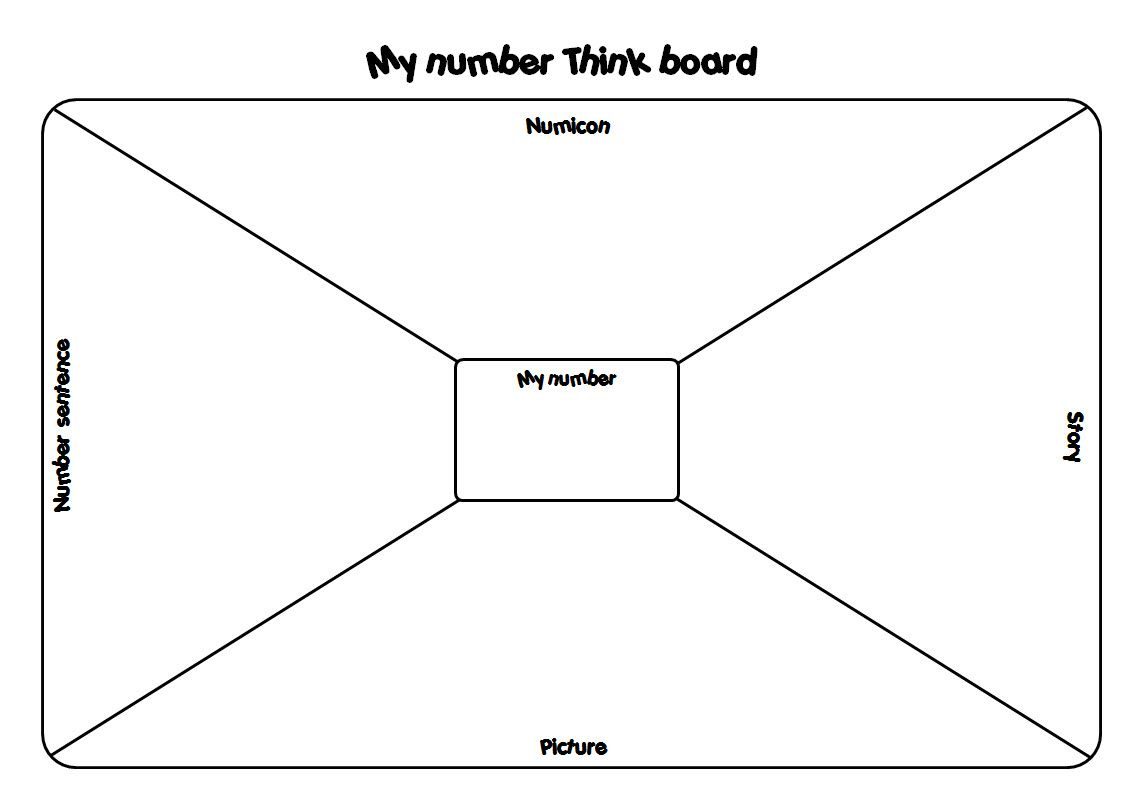 Try this Numicon Think Board with your class. A great way