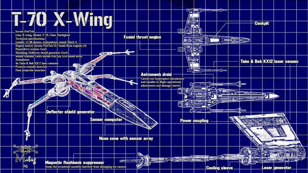 T 70 X Wing Blueprints Stolen Blueprints Taken From The Secret Incom Freitek Design Facility Hidden On Yavin 4 Will Be Updated Event X Wing Blueprints Design