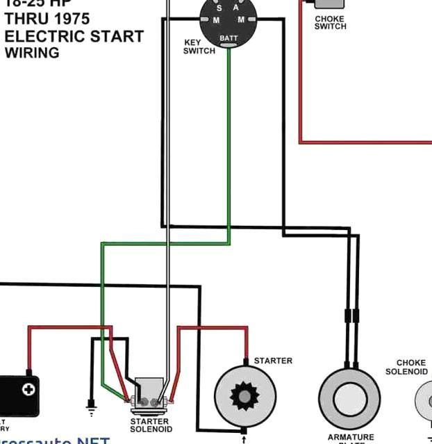 15 Basic Engine Wiring Diagram Engine Diagram Wiringg In 2020 Boat Wiring Electrical Wiring Diagram Wire