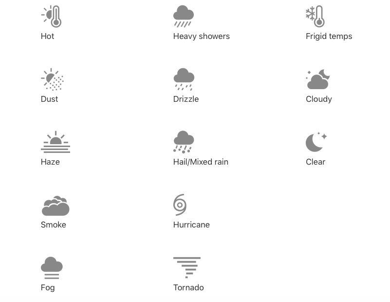 Apple has finally revealed what all the weather symbols on