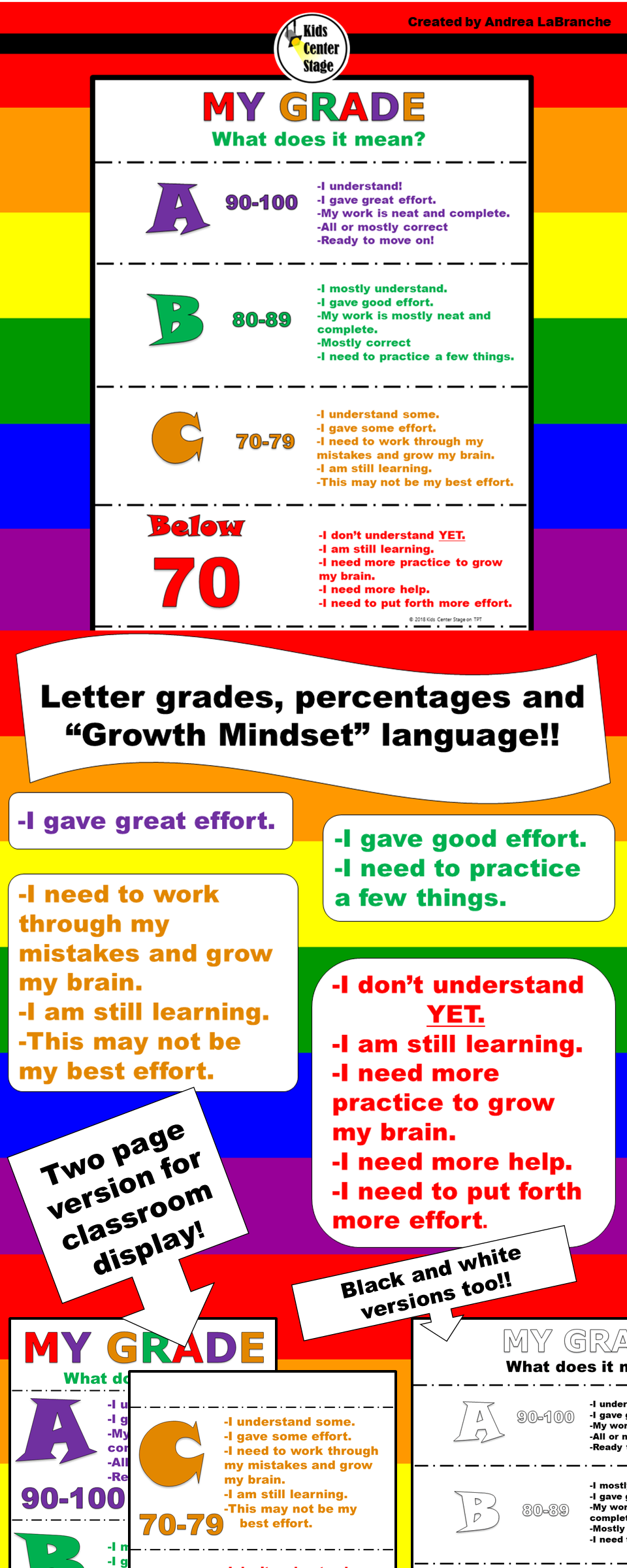 What does my grade mean? (Growth Mindset Language