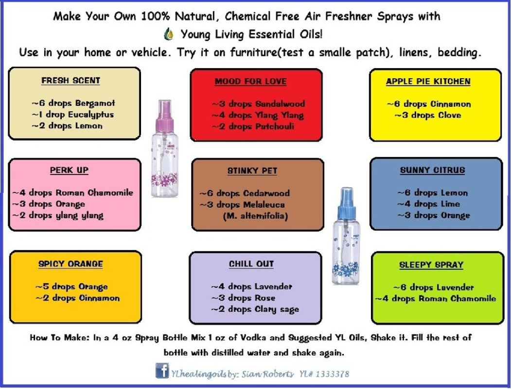 Great Young Living Essential Oils: Air Freshener Room Spray Blends Recipes To  Order: Www.