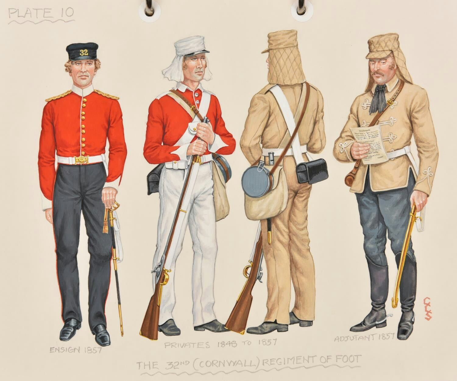 Pin by Turston Fitzrolf on British Military & Empire 1816