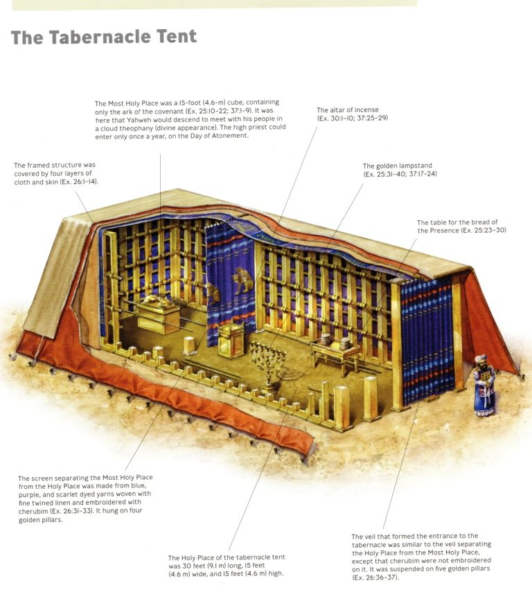 Image result for tabernacle