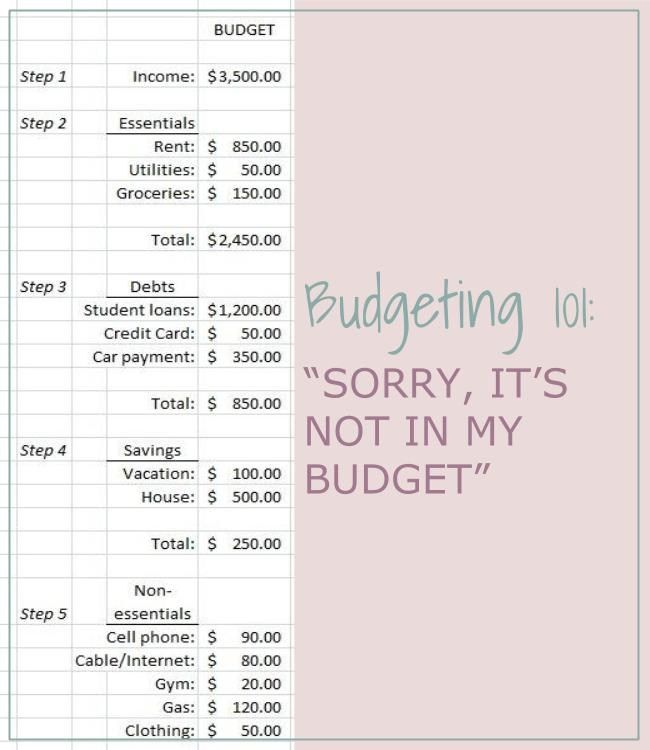 Budgeting 101- Sorry, it\u0027s not in my budget sahm Pinterest
