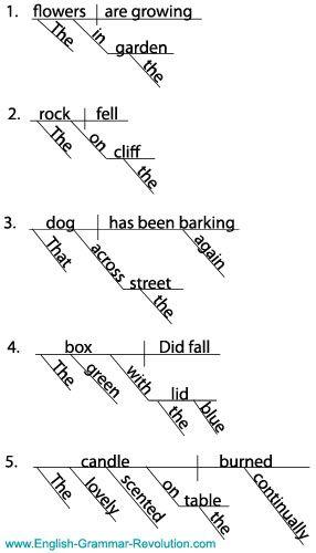 Diagramming the prepositional phrase teaching english pinterest diagramming the prepositional phrase ccuart Choice Image