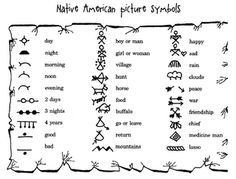 Native American picture symbols  would make a cute writing