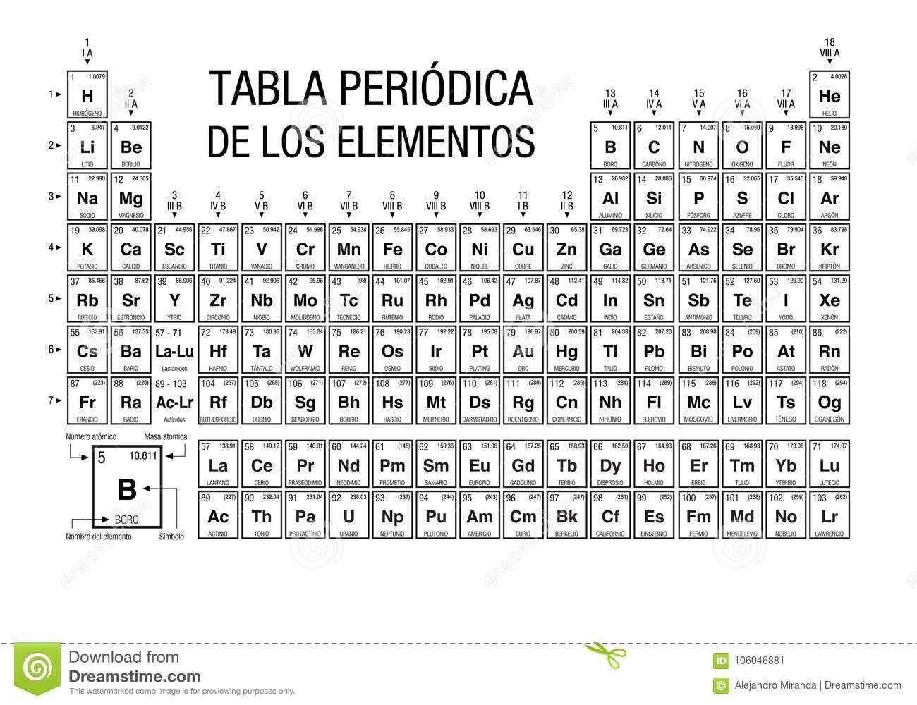 Tabla Periodica De Los Elementos Para Colorear Copy Imprimir Choice Image Periodic Of