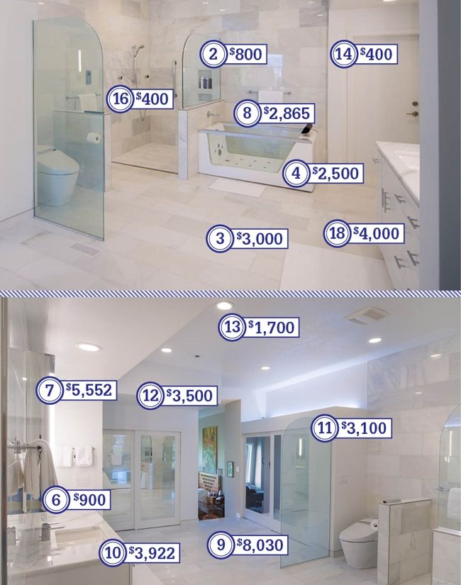 How Much Does A Master Bathroom Remodel Cost Cheap Bathroom Remodel