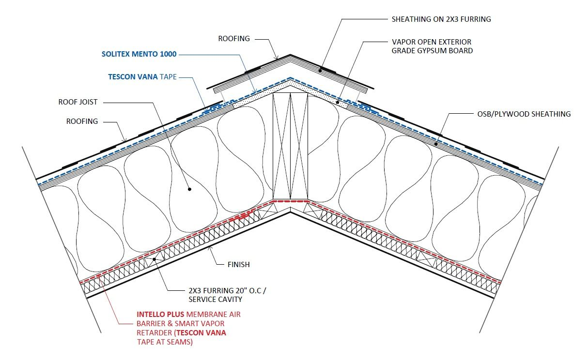 medium resolution of ridge vent cad dwg ridge roof ridge vent asphalt roof shingles sips panels