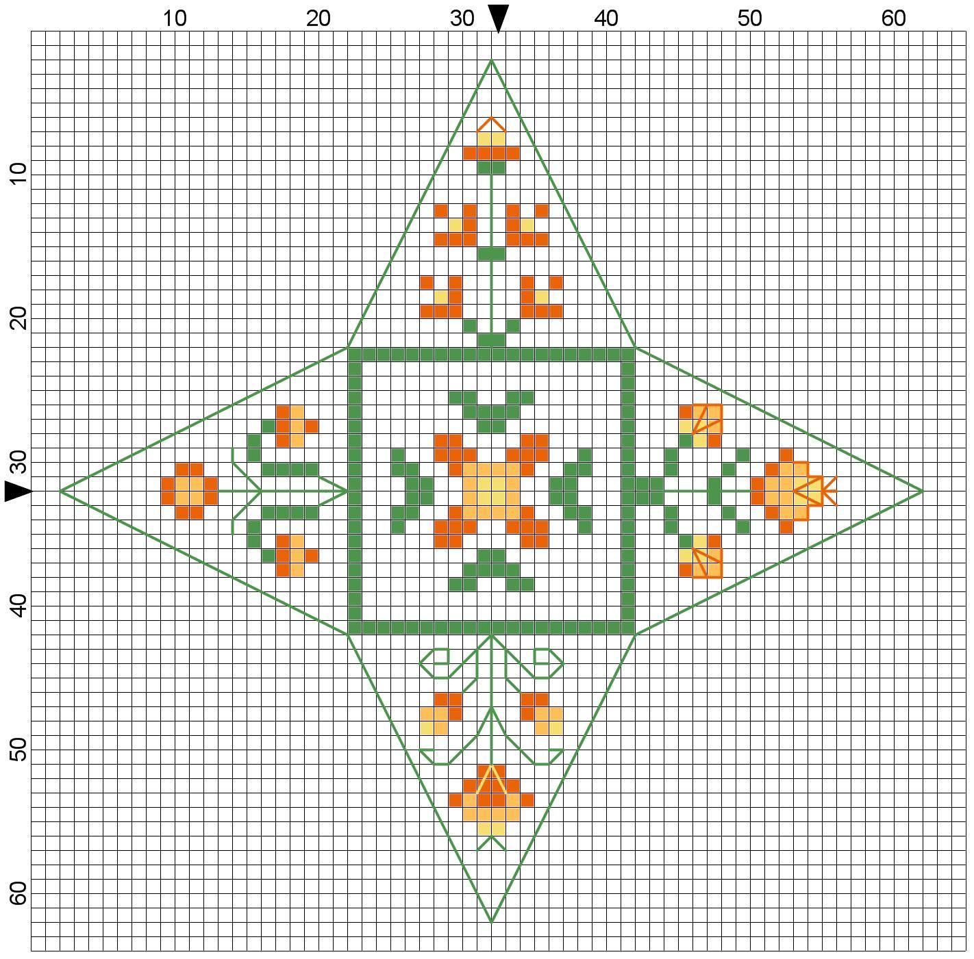 narancs_piramis.jpg (1422×1401)