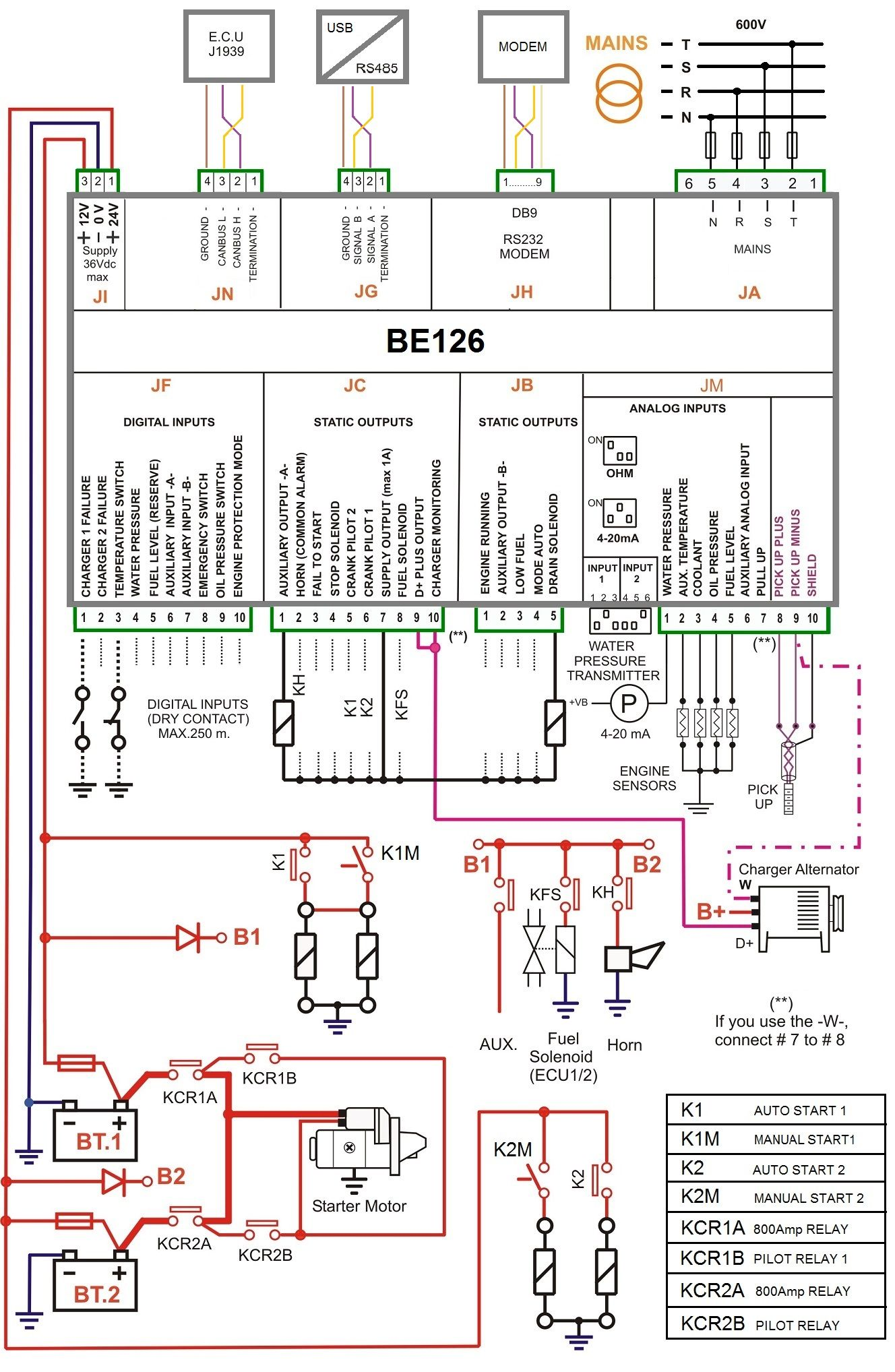 Plc Panel Wiring Diagram Http Bookingritzcarlton Info Plc Panel Wiring Diagram Fire Alarm System Fire Alarm Electrical Circuit Diagram