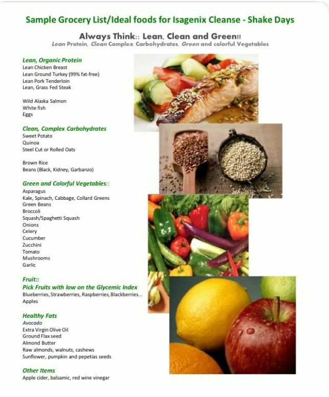 Grocery list ISA ME Pinterest Grocery lists - sample grocery list