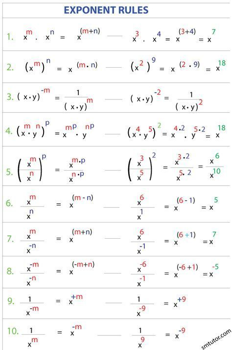 How To Get Rid Of An Exponent In An Equation