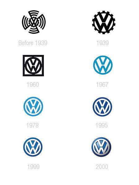 Volkswagen 1967 My Fave In 2020 Car Logo Design Car Logos Volkswagen Logo