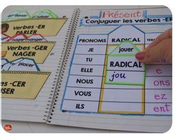 Cahier Interactif De Conjugaison Profs Soeurs Conjugaison Ce2 Conjugaison Grammaire