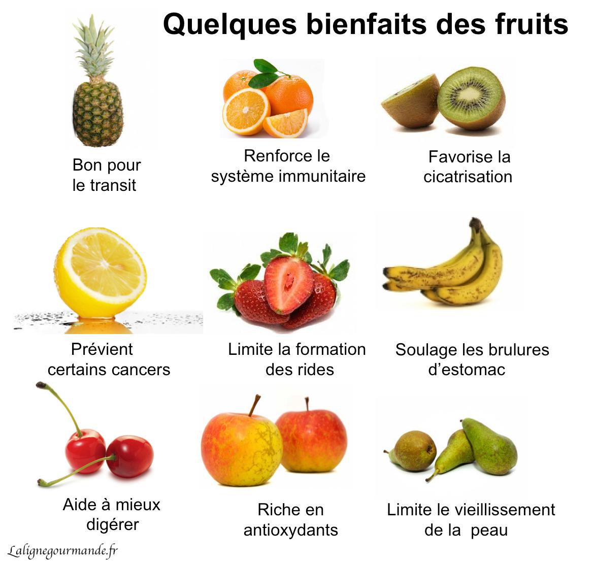 Partage Of Sante Et Nutrition On Facebook Alimentation Et Sante Aliment Pour Grossir Calories Des Aliments