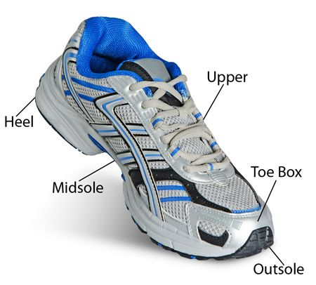 Running Shoes Buyers Guide - Dick's Sporting Goods | My Style ...