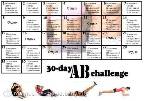 Упражнения для похудения дома для девушек для начинающих