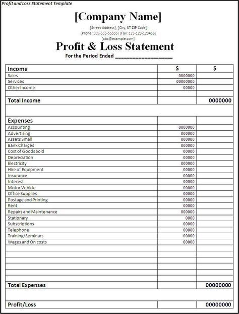 template of profit and loss statement
