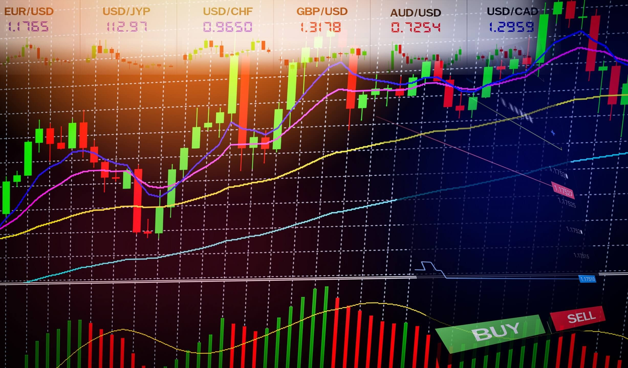 The Best Indicators For Forex Trading Traders Forexmarket