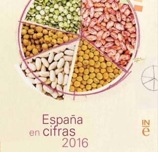 El Blog de Juan Luis Espinosa. Cuaderno de bitácora: Datos INE 2016