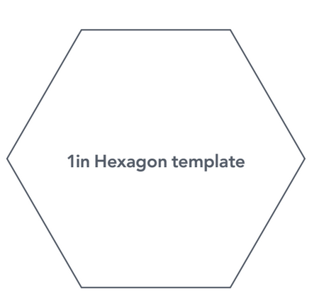 Free Hexagon Templates For Issue 16 Love Patchwork Quilting Hexagon Patchwork Hexagon Templates