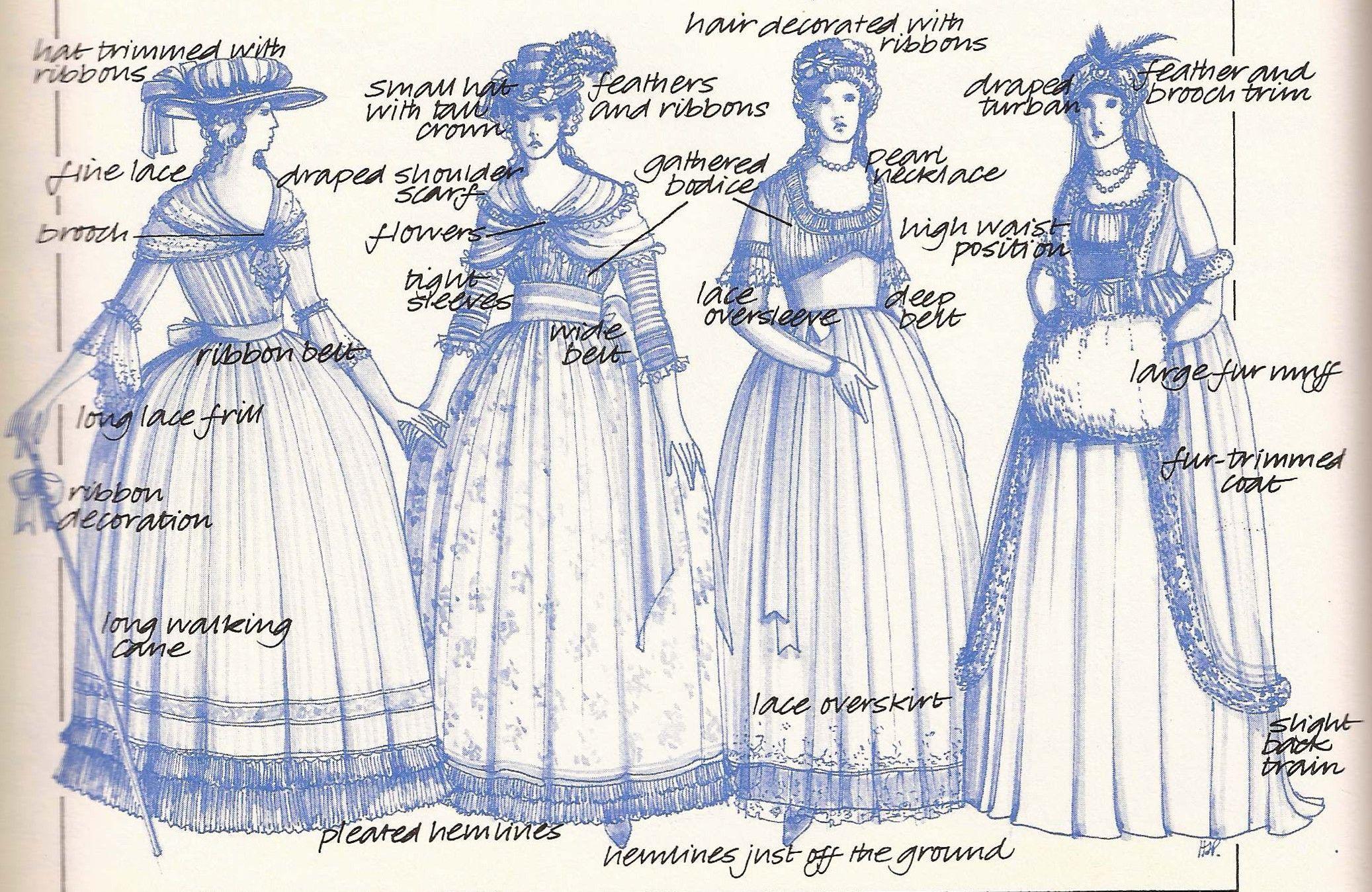 Annotated Progression Of La S Fashion