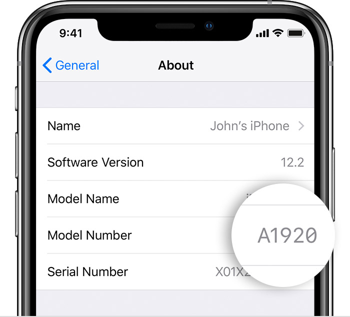 Find the model number of your iPhone, iPad, or iPod touch