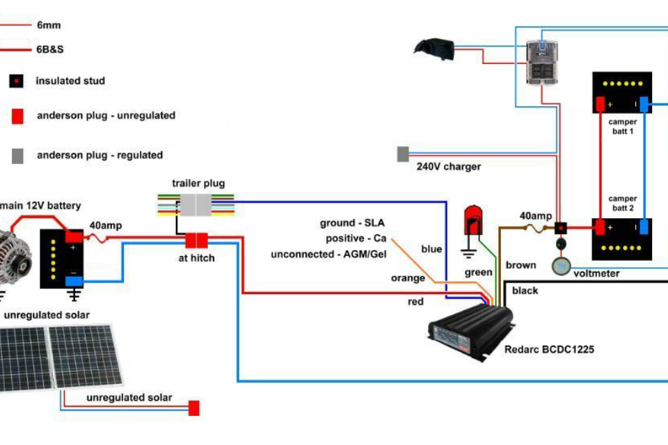 Battery Wiring Diagram Trailer Battery Wiring Diagram Camper Trailer