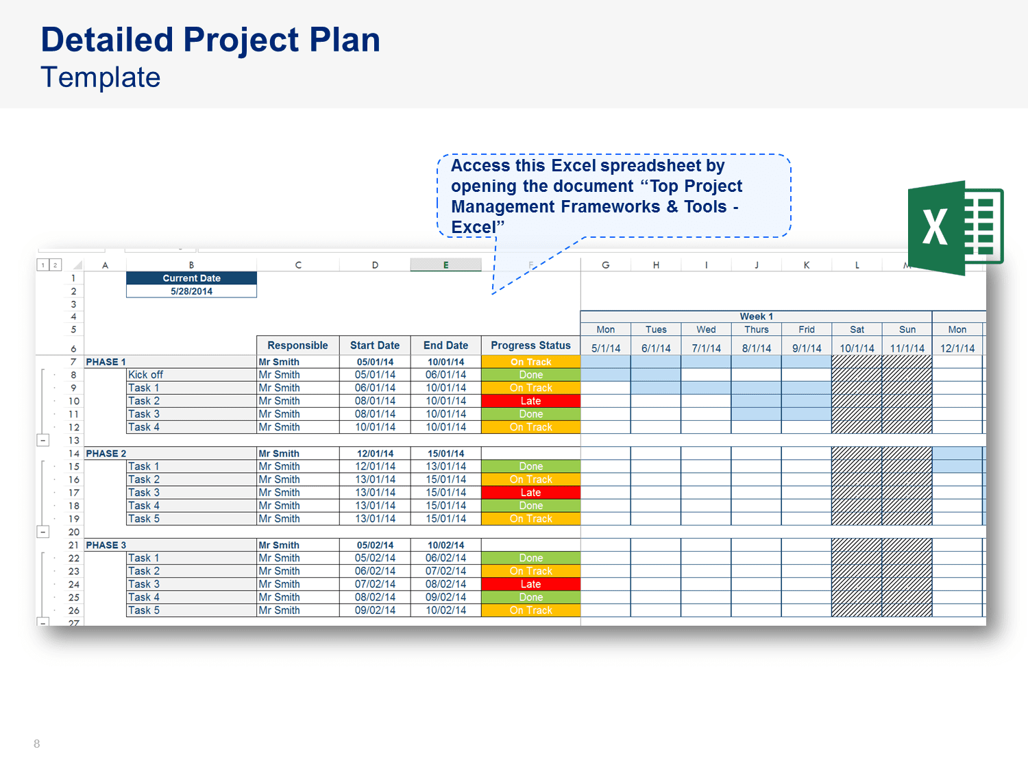 Pin by Slidebooks Consulting on Project Management Toolkit