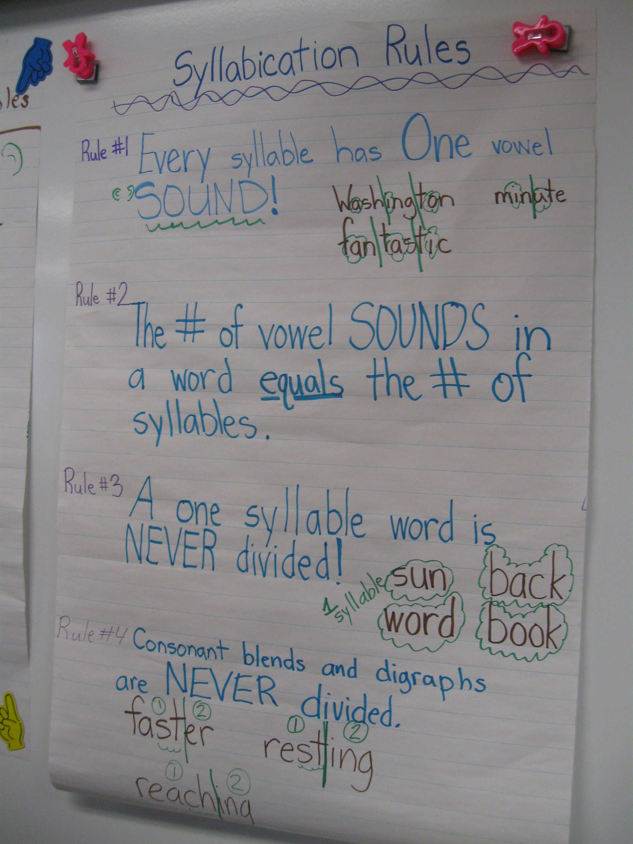 small resolution of Syllabication Rules   Chart school