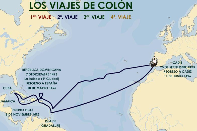 """Résultat de recherche d'images pour """"viajes de cristobal colon isaac buzo"""""""