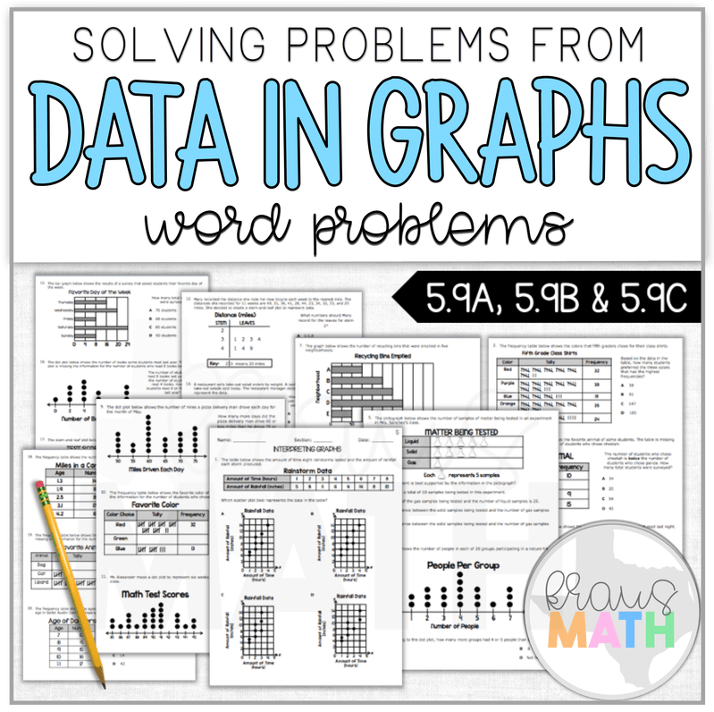 5th Grade Math: Data in Graphs STAAR Worksheet (TEKS 5 9A