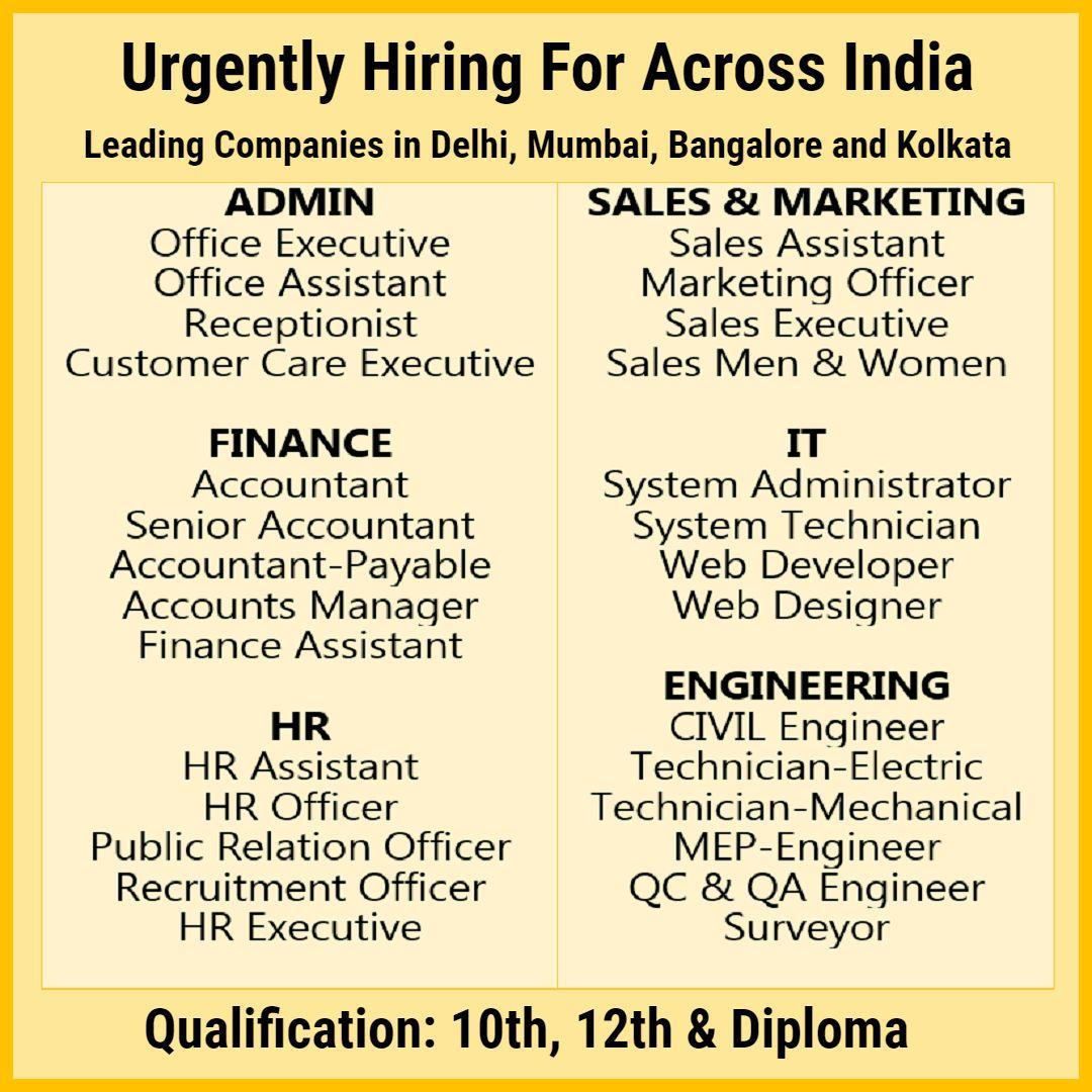Current jobs current job job opening job