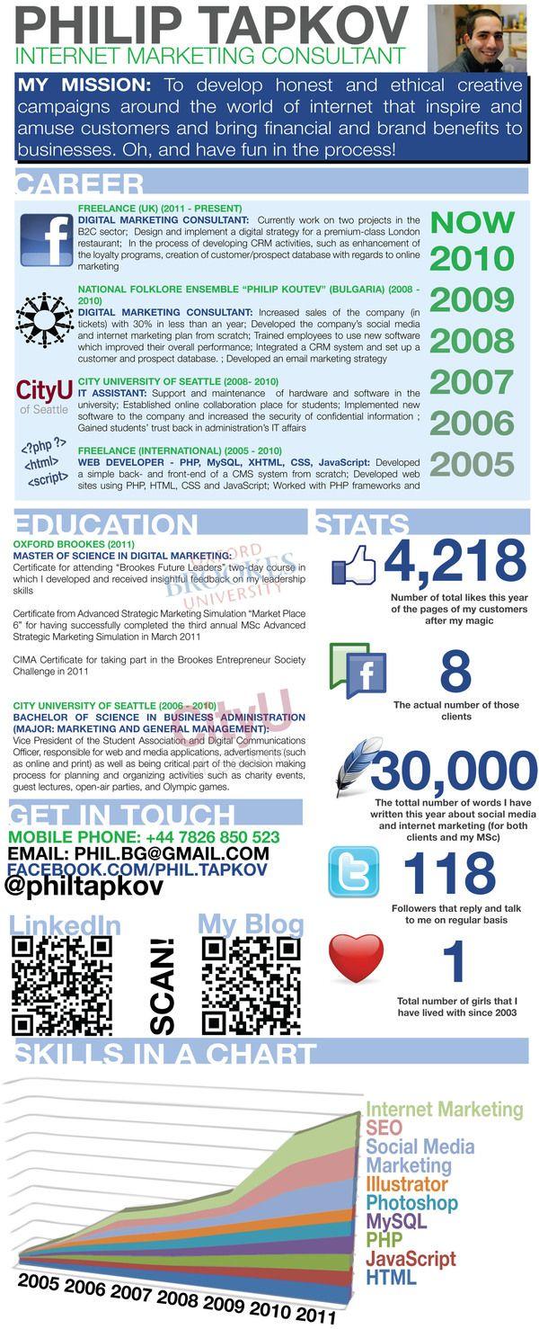 Infographic Cv By Philip Tapkov Via Behance Infographic Resume Infographic Visual Resume