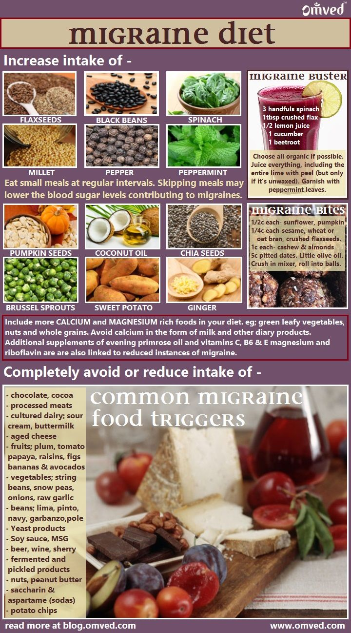 can diet relieve migraine pain