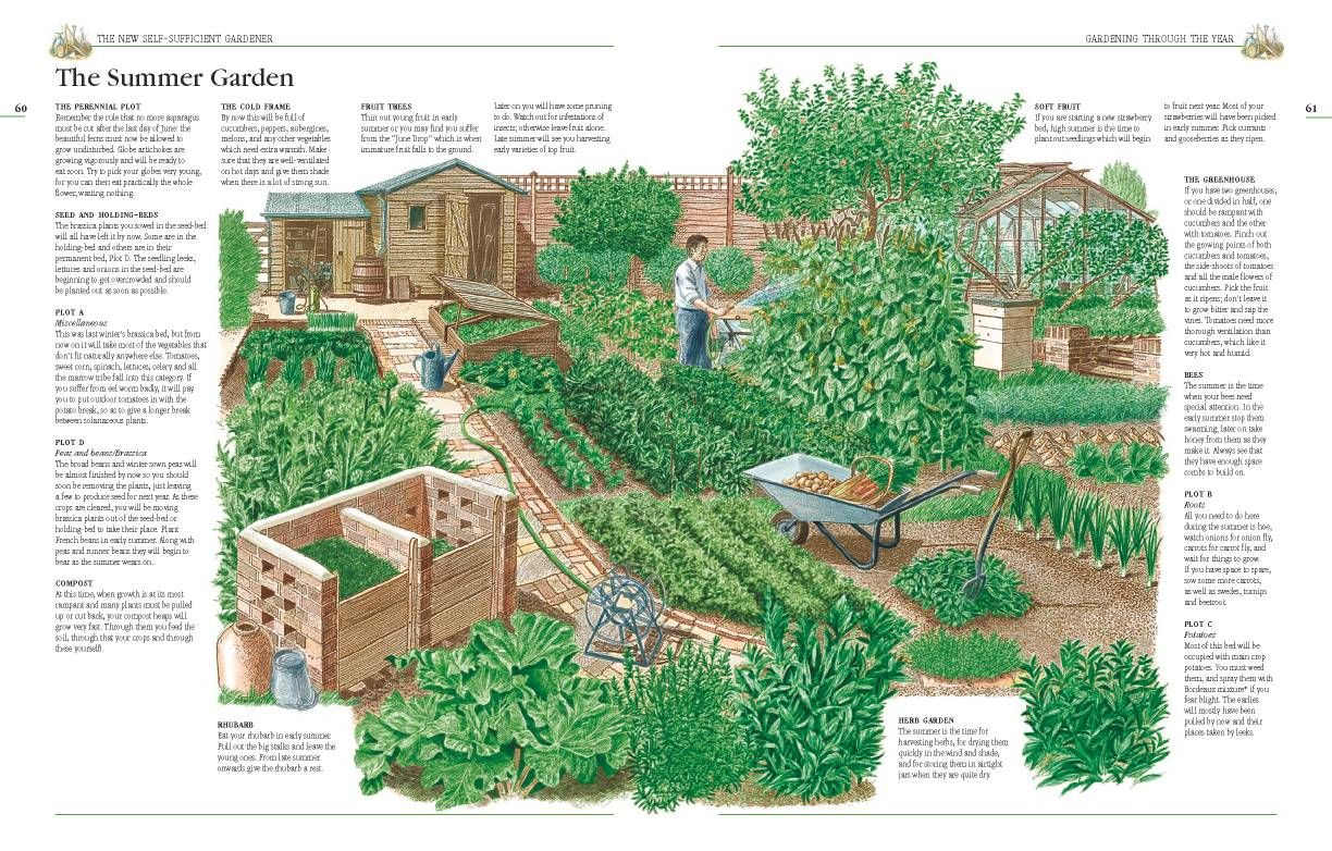 French Style Small Farm Layout Book Lt 5 Acres Gardening Piping Books