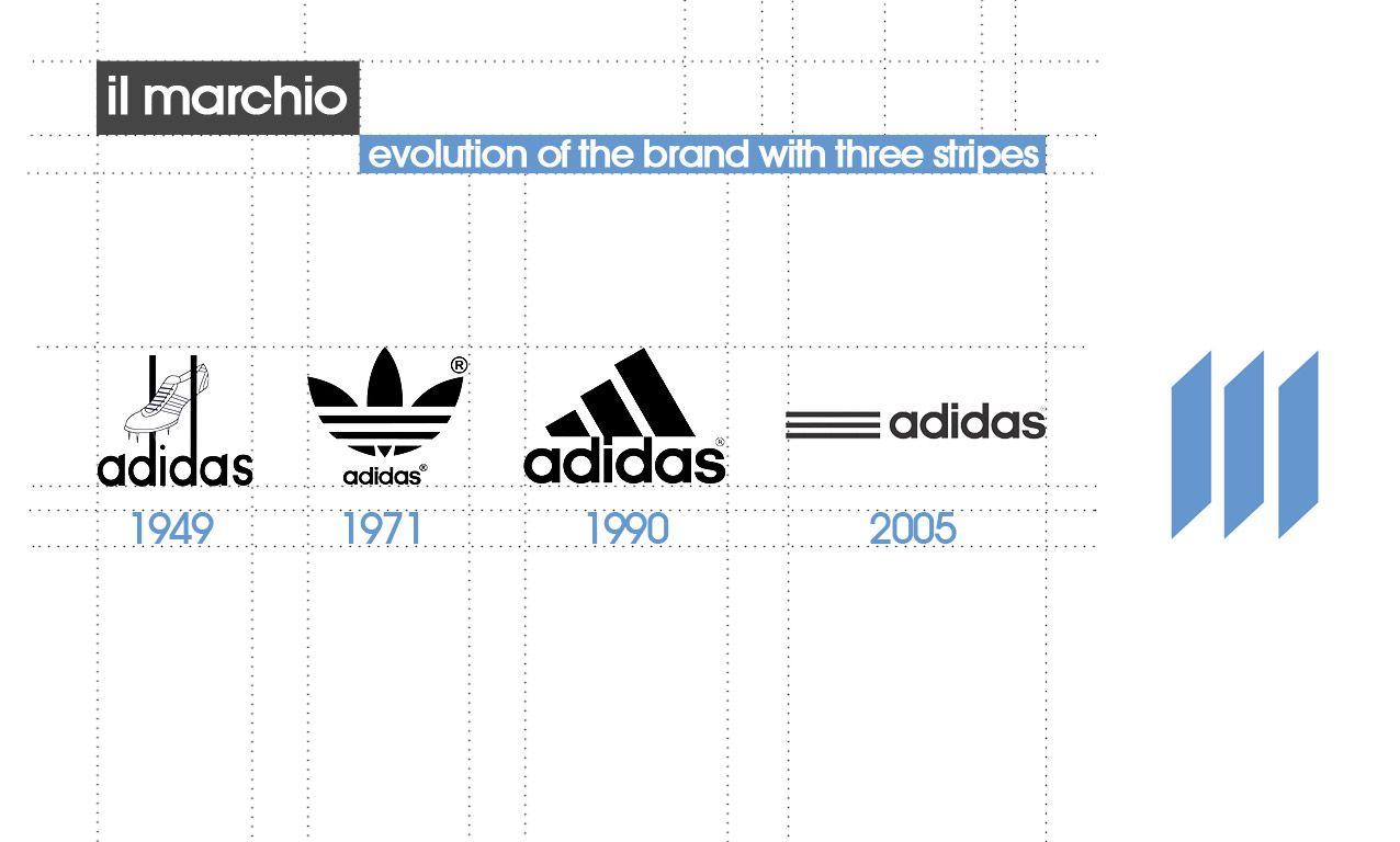 Adidas Http Gonedesign Wordpress Com Logo Evolution Logo Branding Adidas Three Stripes