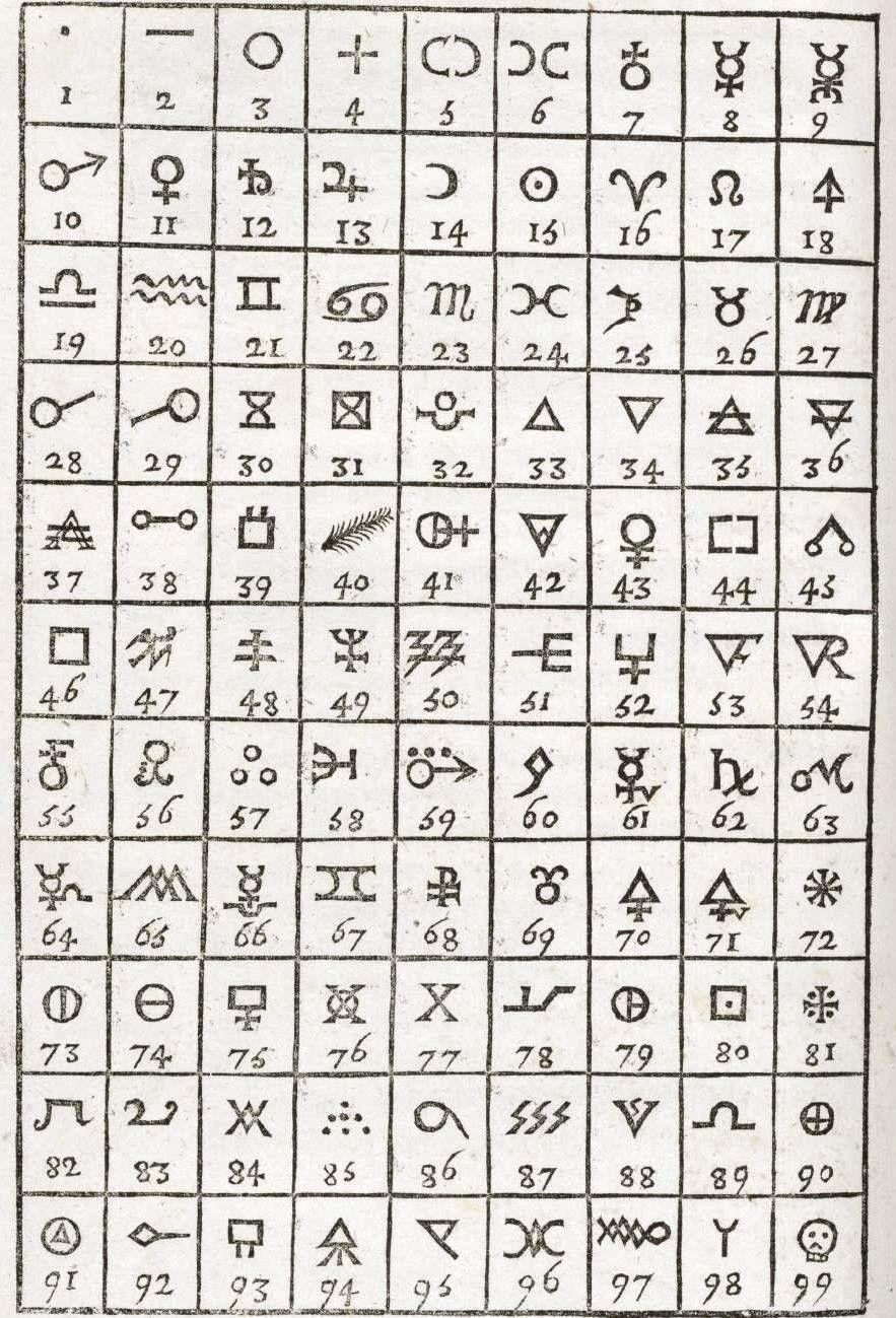 alchemy symbols typography font alchemical symbols